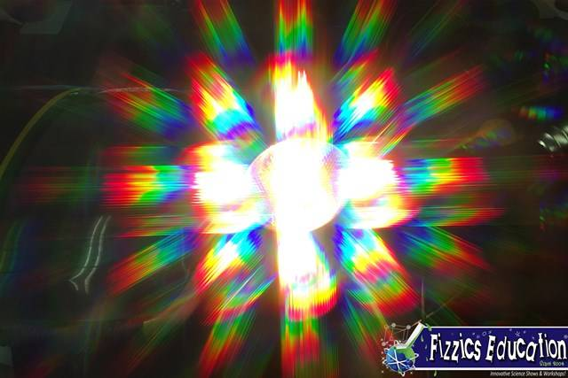 Fizzics Education Bright and Loud Science